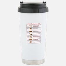 Bristol-Stuhlformen-Skala Travel Mug