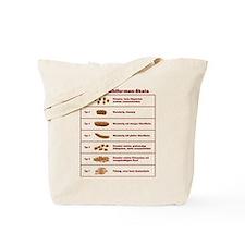 Bristol-Stuhlformen-Skala Tote Bag