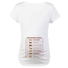 Bristol-Stuhlformen-Skala Shirt