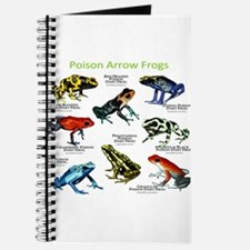 Poison Dart Frogs of the Amazon Journal