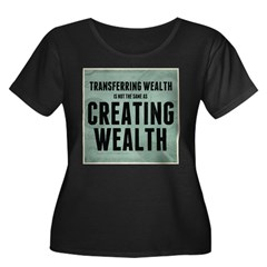 Creating Wealth T