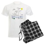 The Well Rigged Men's Light Pajamas