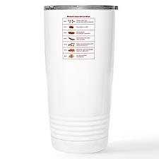 Bristol-saurskvardinn Travel Mug