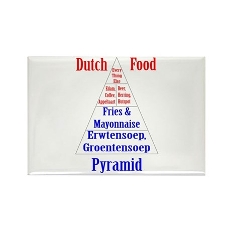 Dutch Food Pyamid Rectangle Magnet (100 pack)