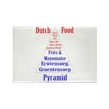 Dutch Food Pyamid Rectangle Magnet
