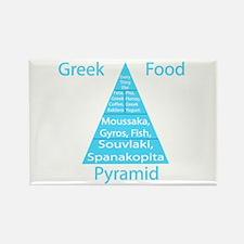 Greek Food Pyramid Rectangle Magnet