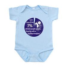 7 Percent Infant Bodysuit