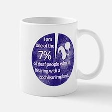 7 Percent Mug
