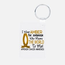 Means World To Me 1 Appendix Cancer Shirts Aluminu