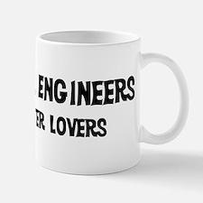 Industrial Engineers: Better  Mug