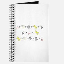Rock Paper Scissors Lizard Sp Journal