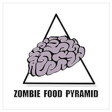 Zombie Food Pyramid Wall Art Poster