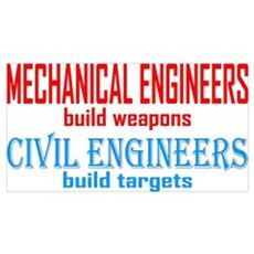 Mechanical vs. Civil Wall Art Poster