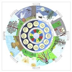 Wheel of the Year Wall Art Poster
