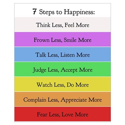 7 Steps to Happiness Poster Canvas Art