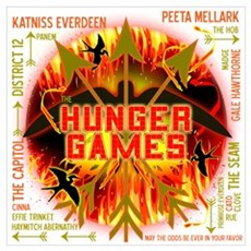 Hunger Games Highlights Wall Art Canvas Art