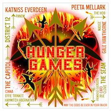Hunger Games Highlights Wall Art Poster