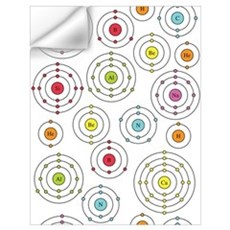 Periodic Shells Wall Art Wall Decal