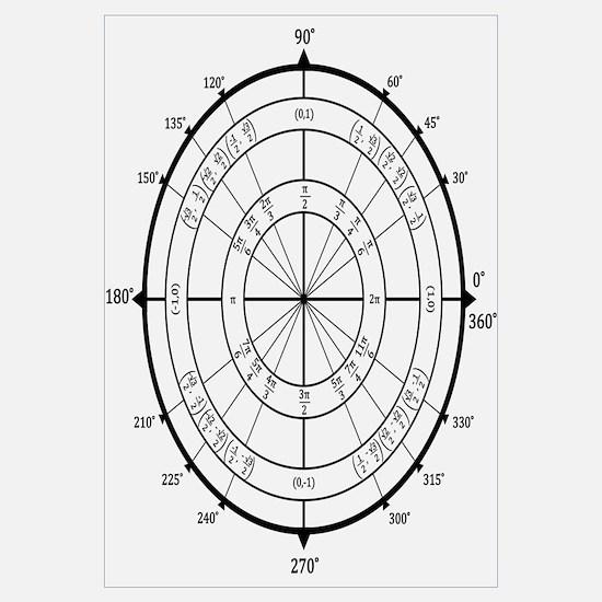 Math Geek Unit Circle Wall Art