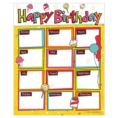 Happy Birthday Classroom Wall Art Poster