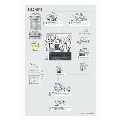 The Sprint (Male ScrumMaster) Wall Art Poster