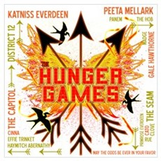 Hunger Games Gear Collective Wall Art Canvas Art