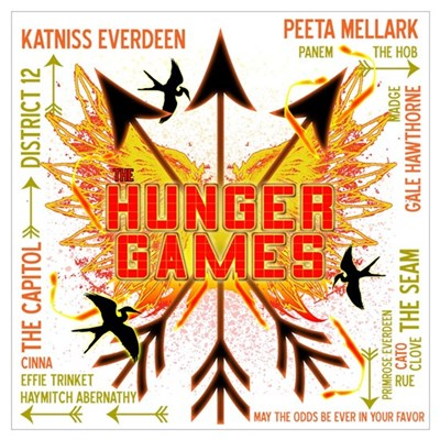 Hunger Games Gear Collective Wall Art Poster