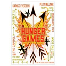 Hunger Games Gear Collective Wall Art