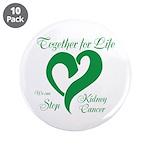 Stop Kidney Cancer 3.5