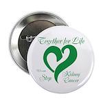 Stop Kidney Cancer 2.25