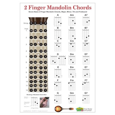 Nifty image with printable mandolin chord chart