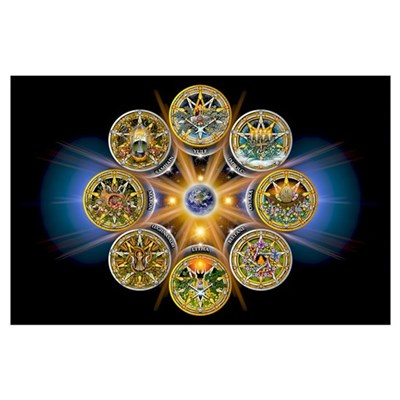 Witch's Wheel of the Year Wall Art Poster