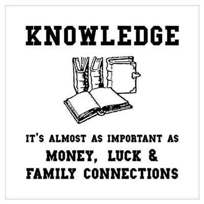 Knowledge Wall Art Poster