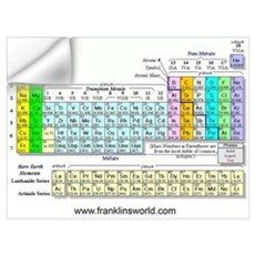 Periodic Table Wall Art Wall Decal