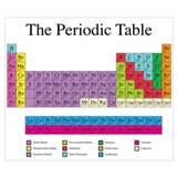 Chemistry periodic table Wrapped Canvas Art