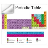 Chemistry elements Wall Decals