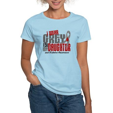 I Wear Grey 6 Diabetes Women's Light T-Shirt