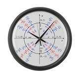 Unit circle Giant Clocks