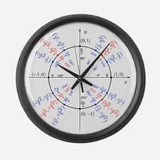Large Unit Circle Clock