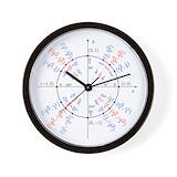 Algebra Wall Clocks