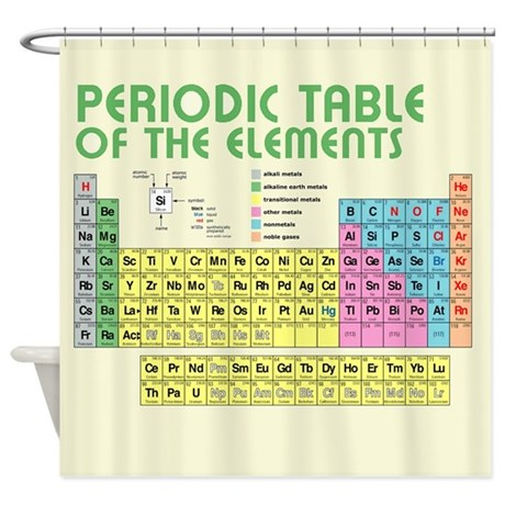 Periodic Table of the Elements Shower Curtain