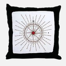 Good Luck English Compass Rose Throw Pillow