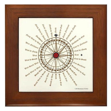 Good Luck English Compass Rose Framed Tile