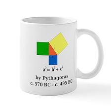 Pythagorean Theorem Small Mug