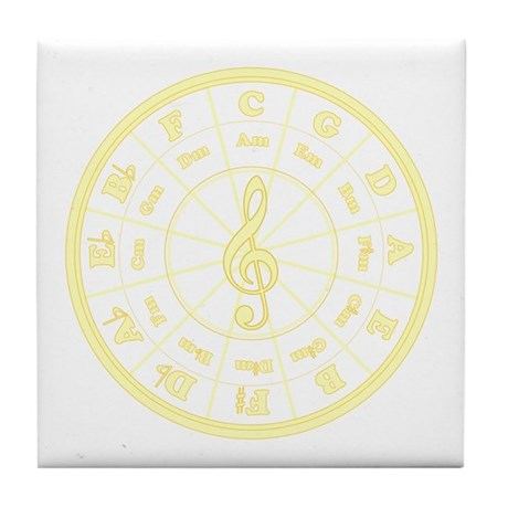 Sunny Circle of Fifths Tile Coaster