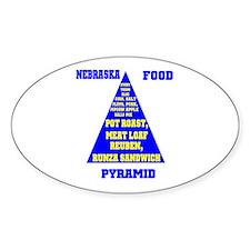 Nebraska Food Pyramid Decal