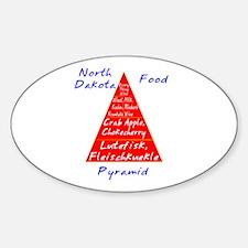 North Dakota Food Pyramid Decal