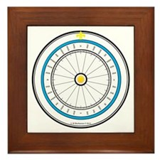 Fair Weather Home Compass Rose Framed Tile