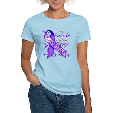 I Wear Purple I Love My Daugh Women's Light T-Shir