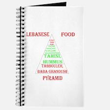 Lebanese Food Pyramid Journal